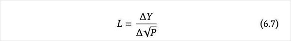 欧易交易所:Uniswap V3 称资金利用率可提升 4000 倍,真的实现了吗?
