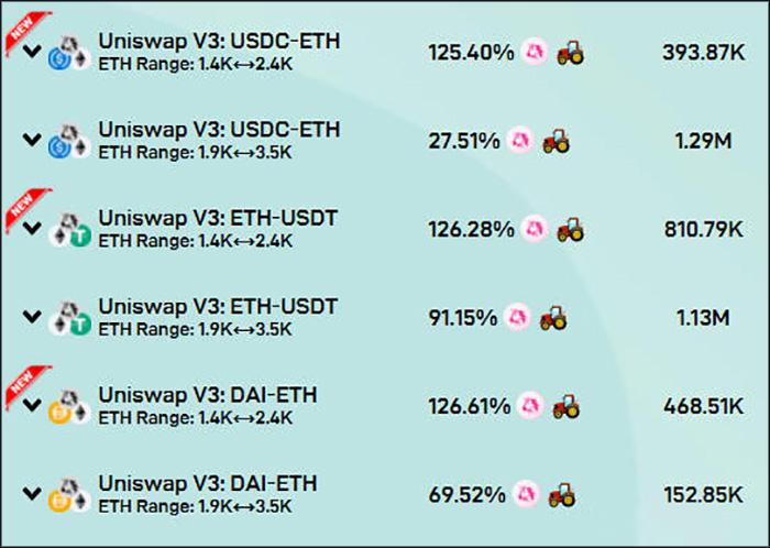欧易交易所:Uniswap V3完整攻略