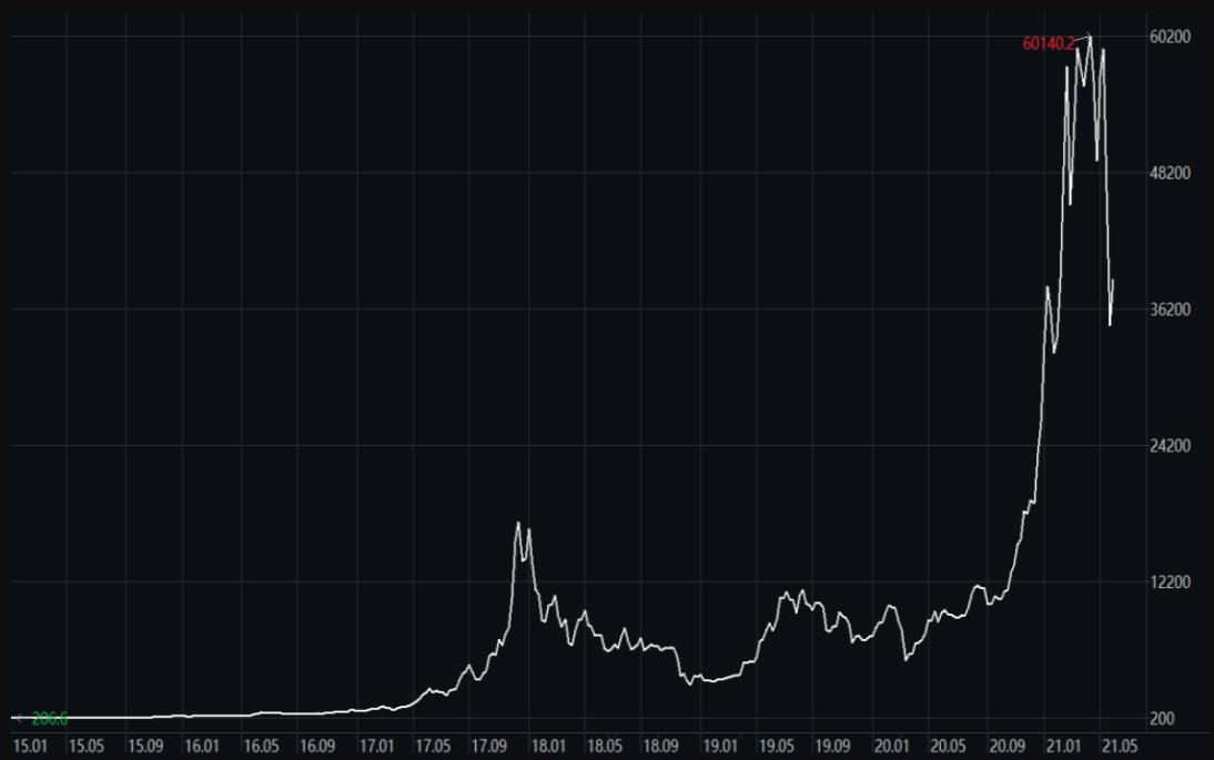 欧易交易所:炒币已死,区块链永生